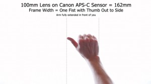 100mm Lens - Frame Width APS-C Using Hands