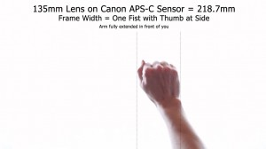 135mm Lens - Frame Width APS-C Using Hands
