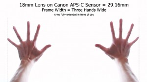 18mm Lens Frame Width APS-C Using Hands
