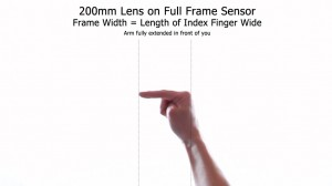 200mm Lens - Frame Width - Full-Frame Using Hands