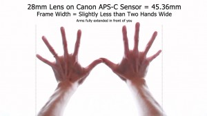 28mm Lens - Frame Width APS-C Using Hands