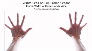 28mm Lens - Frame Width - Full-Frame Using Hands