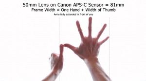 50mm Lens - Frame Width APS-C Using Hands