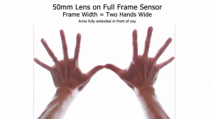50mm Lens - Frame Width - Full-Frame Using Hands