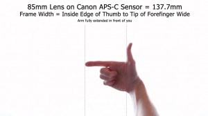 85mm Lens - Frame Width APS-C Using Hands