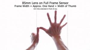 85mm Lens Frame Width - Full Frame - Using Hands